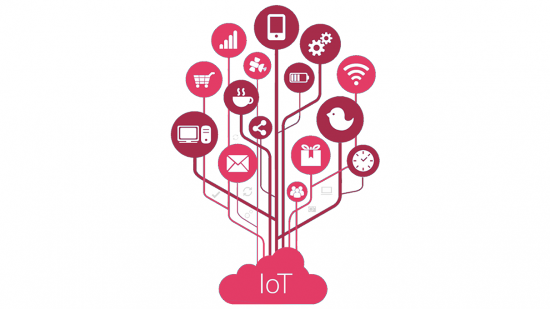 "IoT – ""Internet of Things"""